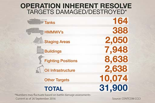 Operation-Inherent-Resolve